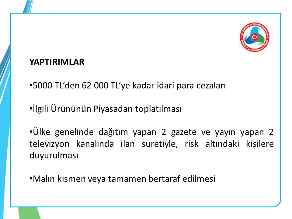 YAPTIRIMLAR 5000 TL'den 62 000 TL'ye kadar idari para cezaları. İlgili Ürününün Piyasadan toplatılması.