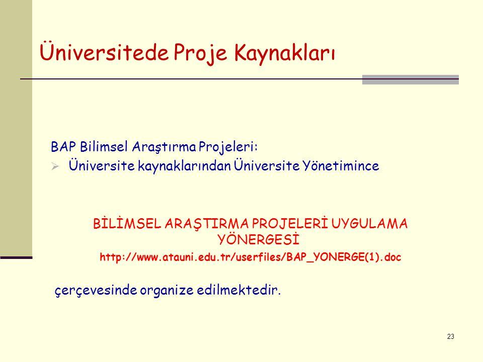 Üniversitede Proje Kaynakları