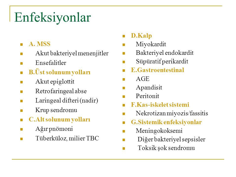 Enfeksiyonlar D.Kalp Miyokardit Bakteriyel endokardit