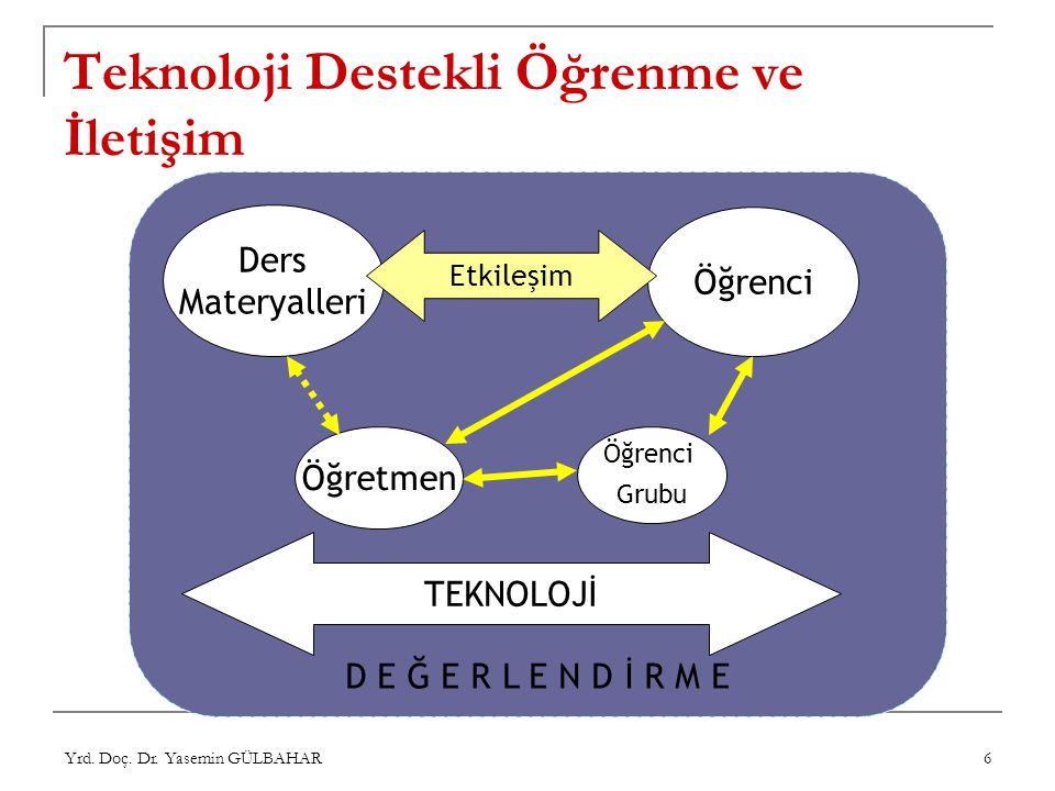Teknoloji Destekli Öğrenme ve İletişim
