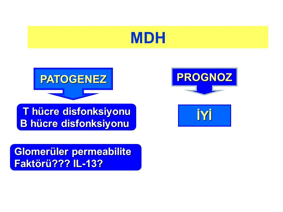 MDH İYİ PROGNOZ PATOGENEZ T hücre disfonksiyonu B hücre disfonksiyonu