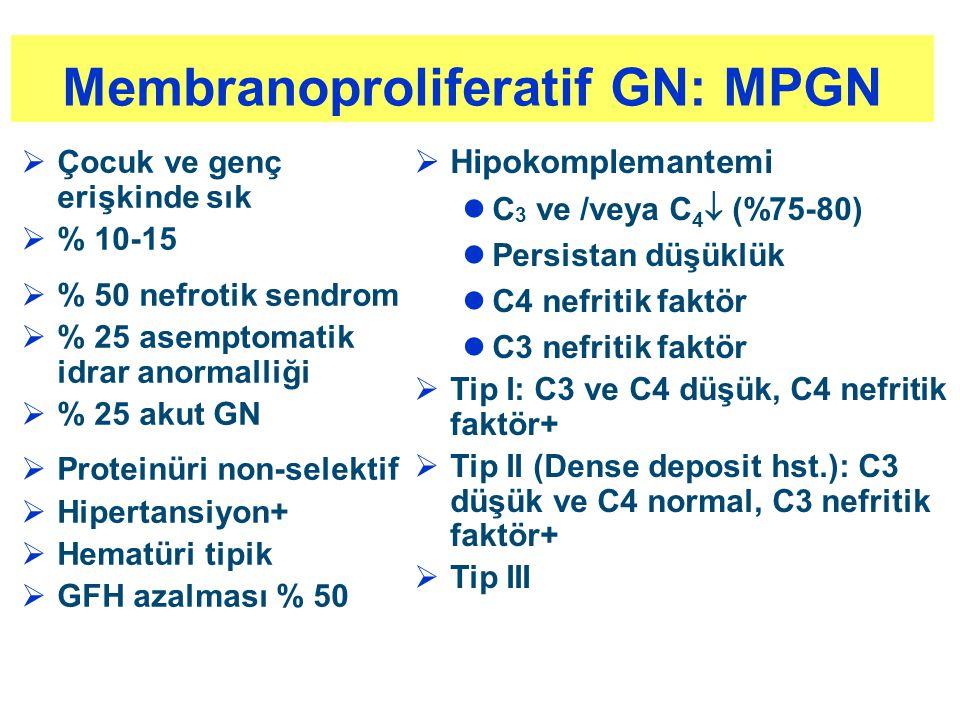 Membranoproliferatif GN: MPGN