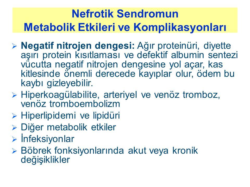 Metabolik Etkileri ve Komplikasyonları