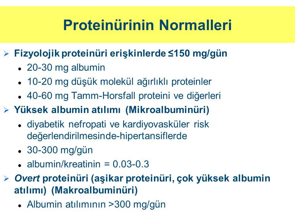 Proteinürinin Normalleri
