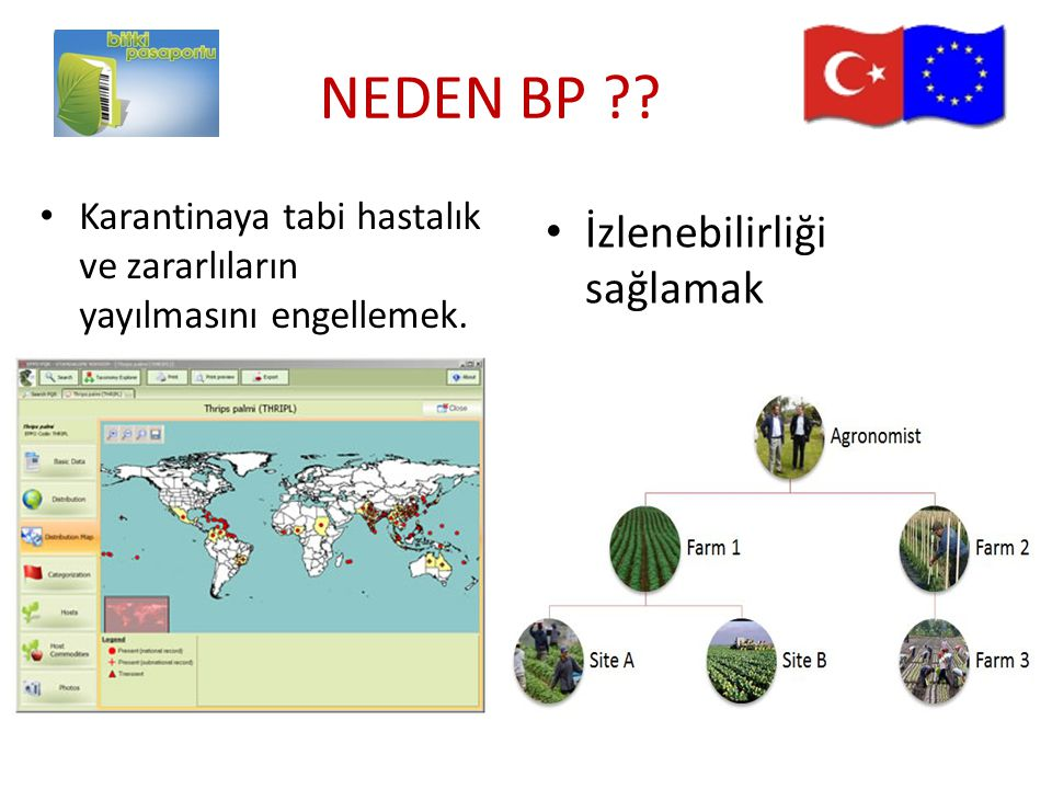 NEDEN BP İzlenebilirliği sağlamak