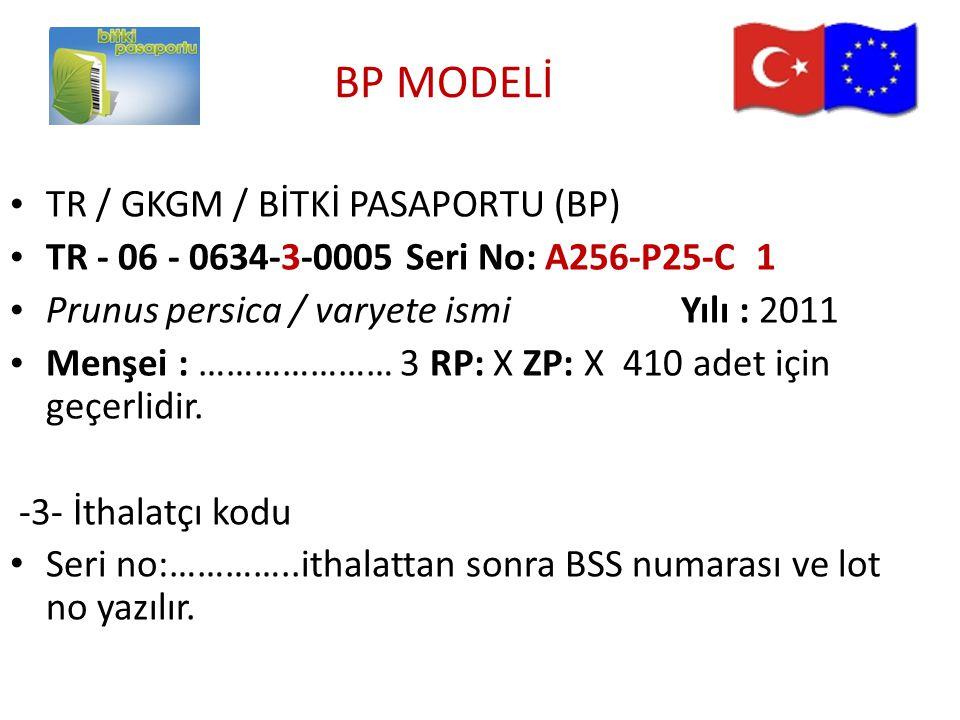 BP MODELİ TR / GKGM / BİTKİ PASAPORTU (BP)