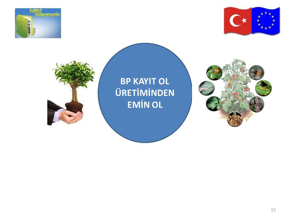 BP KAYIT OL ÜRETİMİNDEN EMİN OL