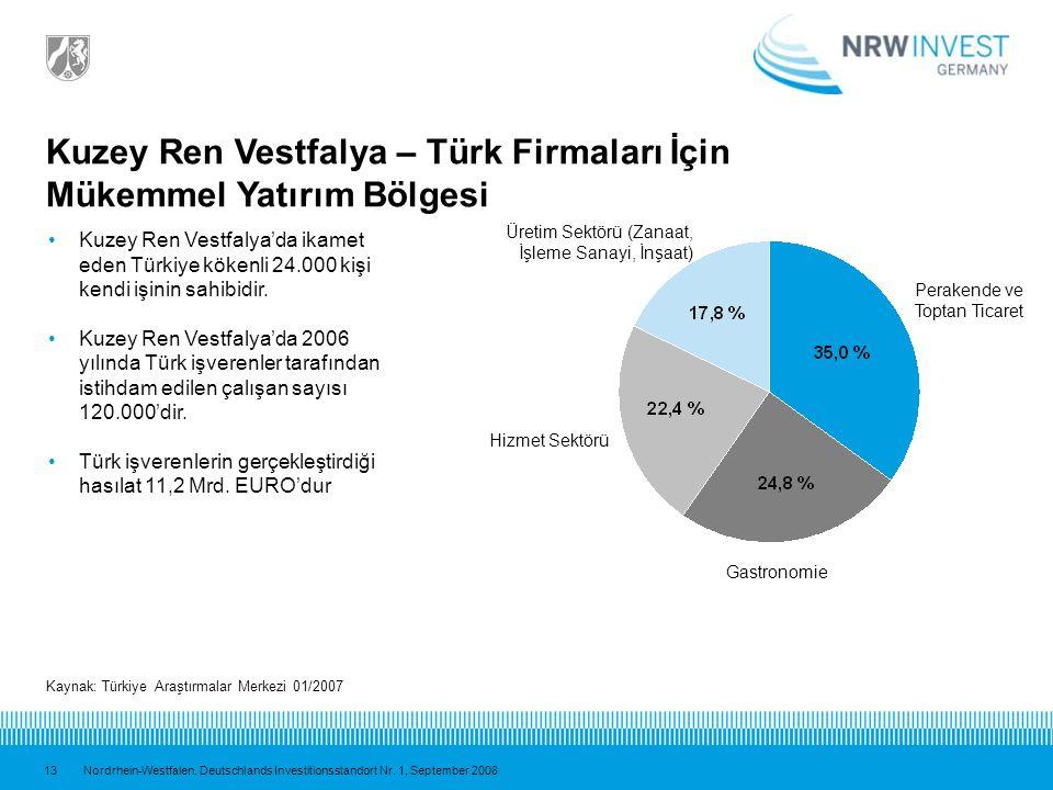 Kuzey Ren Vestfalya – Türk Firmaları İçin Mükemmel Yatırım Bölgesi