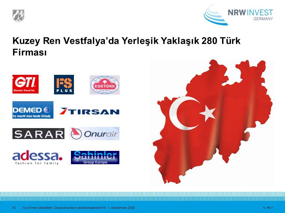 Kuzey Ren Vestfalya'da Yerleşik Yaklaşık 280 Türk Firması