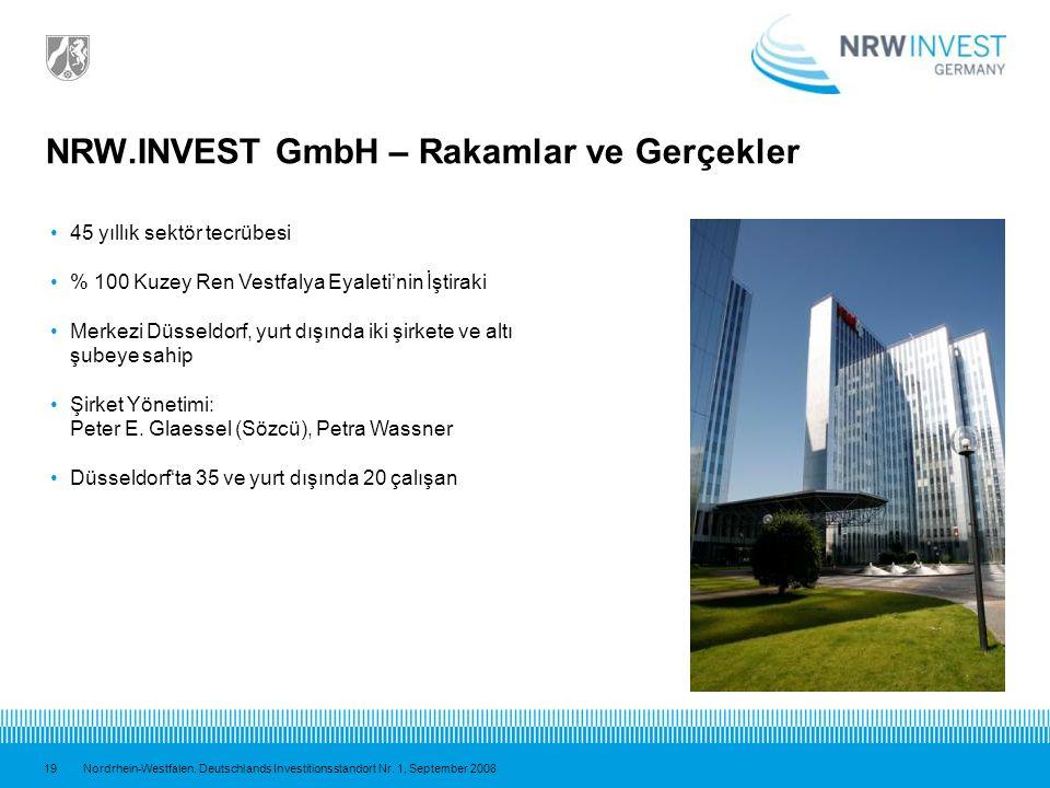NRW.INVEST GmbH – Rakamlar ve Gerçekler