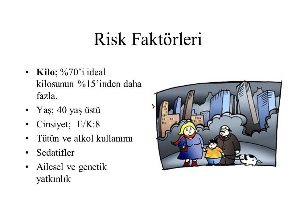 Risk Faktörleri Kilo; %70'i ideal kilosunun %15'inden daha fazla.