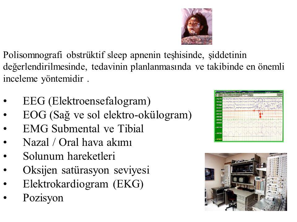 EEG (Elektroensefalogram) EOG (Sağ ve sol elektro-okülogram)