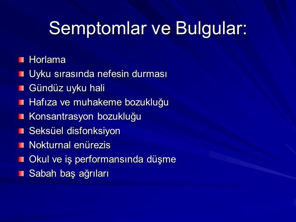 Semptomlar ve Bulgular: