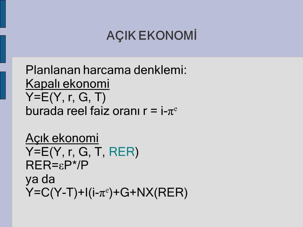 AÇIK EKONOMİ Planlanan harcama denklemi: Kapalı ekonomi. Y=E(Y, r, G, T) burada reel faiz oranı r = i-πe.