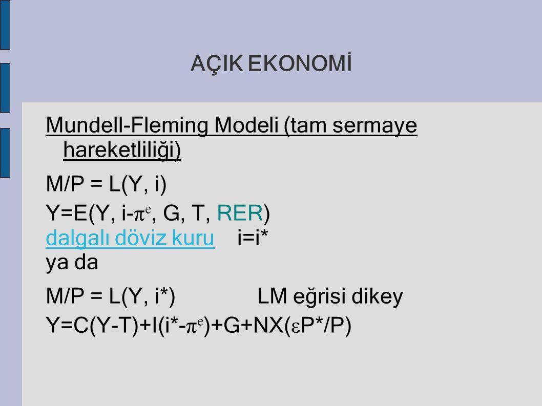 AÇIK EKONOMİ Mundell-Fleming Modeli (tam sermaye hareketliliği) M/P = L(Y, i) Y=E(Y, i-πe, G, T, RER)