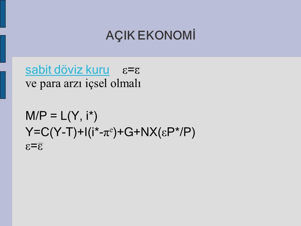 AÇIK EKONOMİ sabit döviz kuru ε=ε. ve para arzı içsel olmalı. M/P = L(Y, i*) Y=C(Y-T)+I(i*-πe)+G+NX(εP*/P)