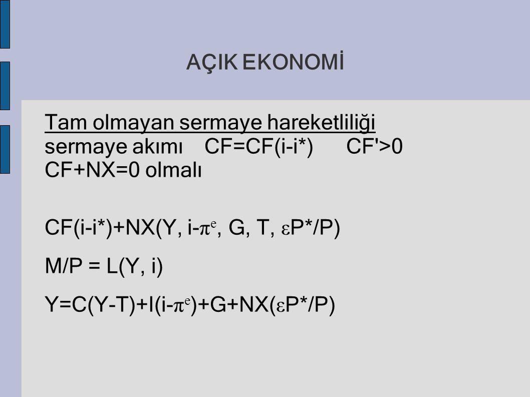 AÇIK EKONOMİ Tam olmayan sermaye hareketliliği. sermaye akımı CF=CF(i-i*) CF >0. CF+NX=0 olmalı.