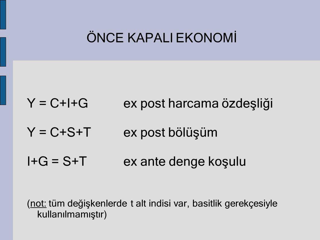 Y = C+I+G ex post harcama özdeşliği Y = C+S+T ex post bölüşüm