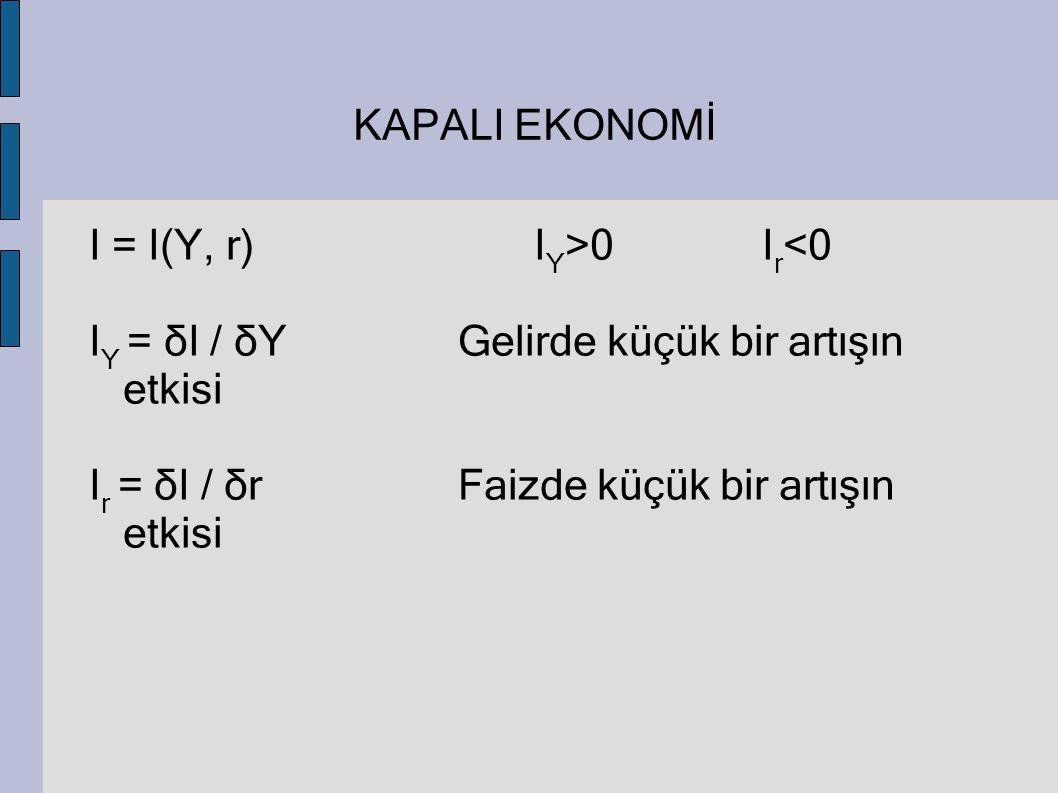 KAPALI EKONOMİ I = I(Y, r) IY>0 Ir<0. IY = δI / δY Gelirde küçük bir artışın etkisi.