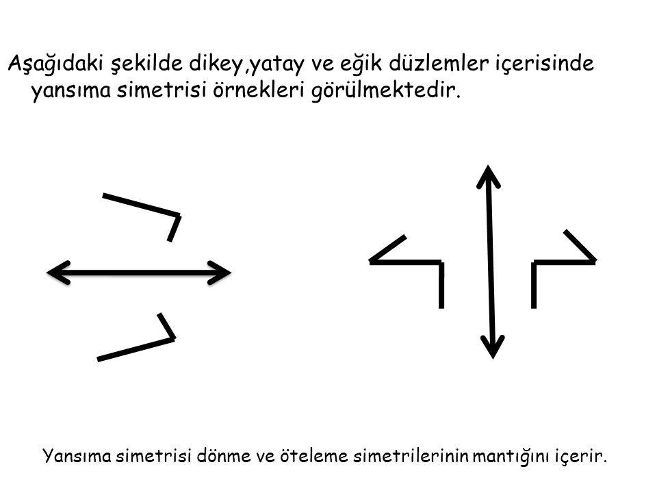 Aşağıdaki şekilde dikey,yatay ve eğik düzlemler içerisinde yansıma simetrisi örnekleri görülmektedir.