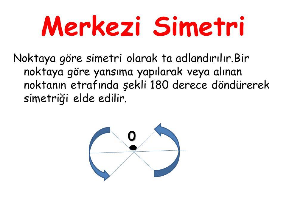 Merkezi Simetri