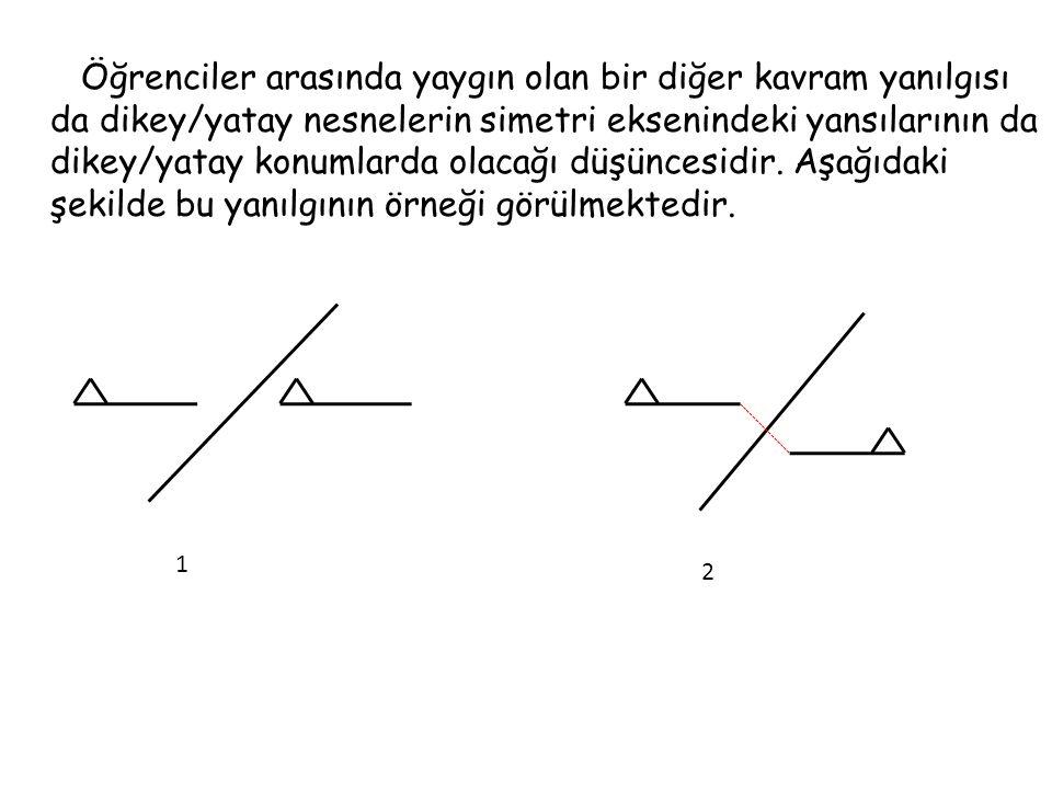 Öğrenciler arasında yaygın olan bir diğer kavram yanılgısı da dikey/yatay nesnelerin simetri eksenindeki yansılarının da dikey/yatay konumlarda olacağı düşüncesidir. Aşağıdaki şekilde bu yanılgının örneği görülmektedir.