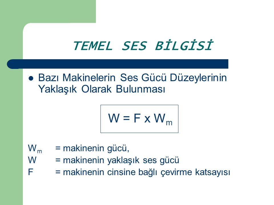 TEMEL SES BİLGİSİ W = F x Wm