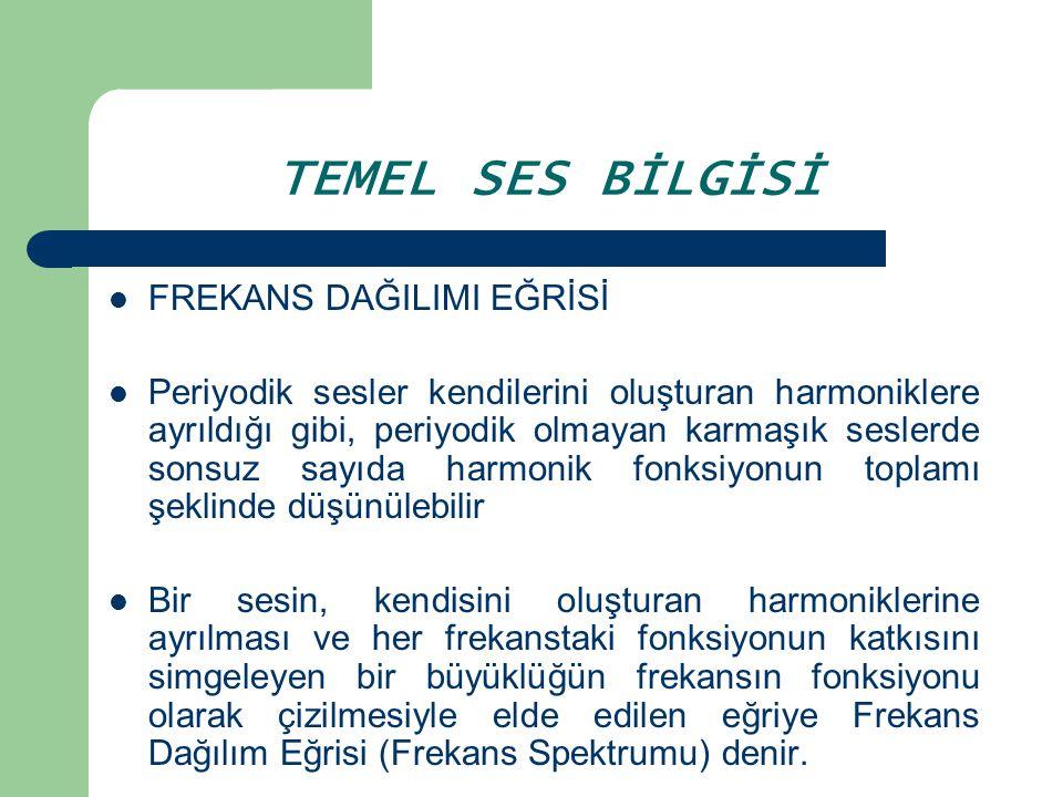 TEMEL SES BİLGİSİ FREKANS DAĞILIMI EĞRİSİ