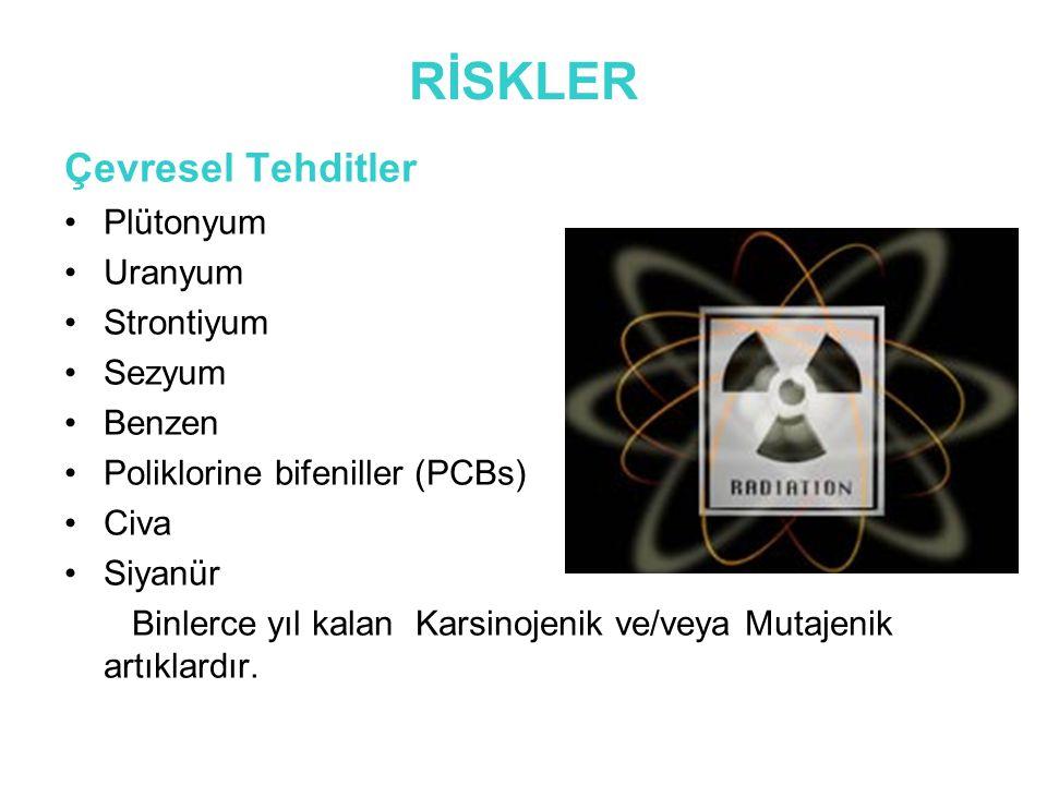 RİSKLER Çevresel Tehditler Plütonyum Uranyum Strontiyum Sezyum Benzen