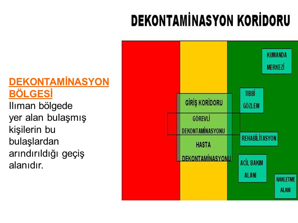 DEKONTAMİNASYON BÖLGESİ