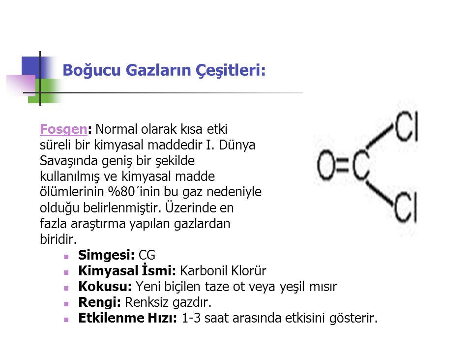 Boğucu Gazların Çeşitleri: