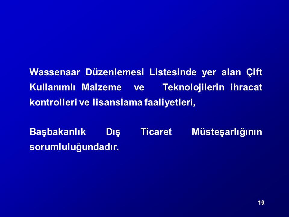 Wassenaar Düzenlemesi Listesinde yer alan Çift Kullanımlı Malzeme ve Teknolojilerin ihracat kontrolleri ve lisanslama faaliyetleri,