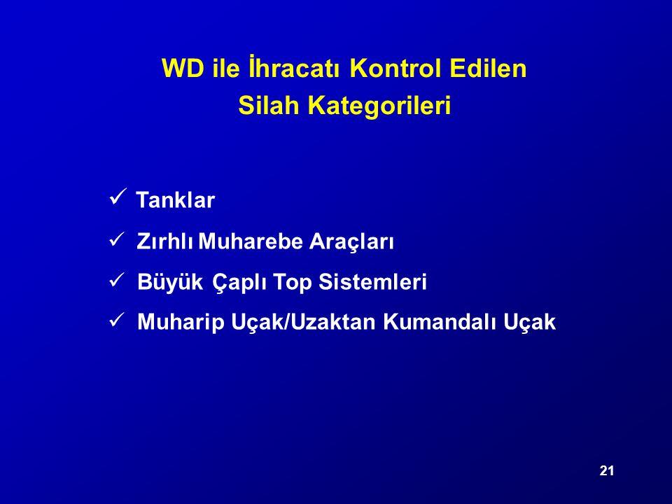 WD ile İhracatı Kontrol Edilen