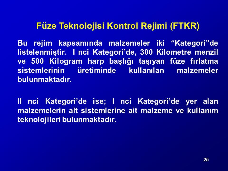 Füze Teknolojisi Kontrol Rejimi (FTKR)
