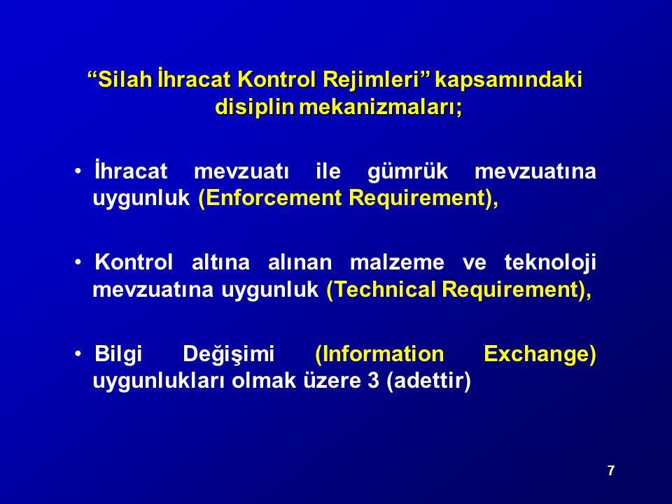 Silah İhracat Kontrol Rejimleri kapsamındaki disiplin mekanizmaları;
