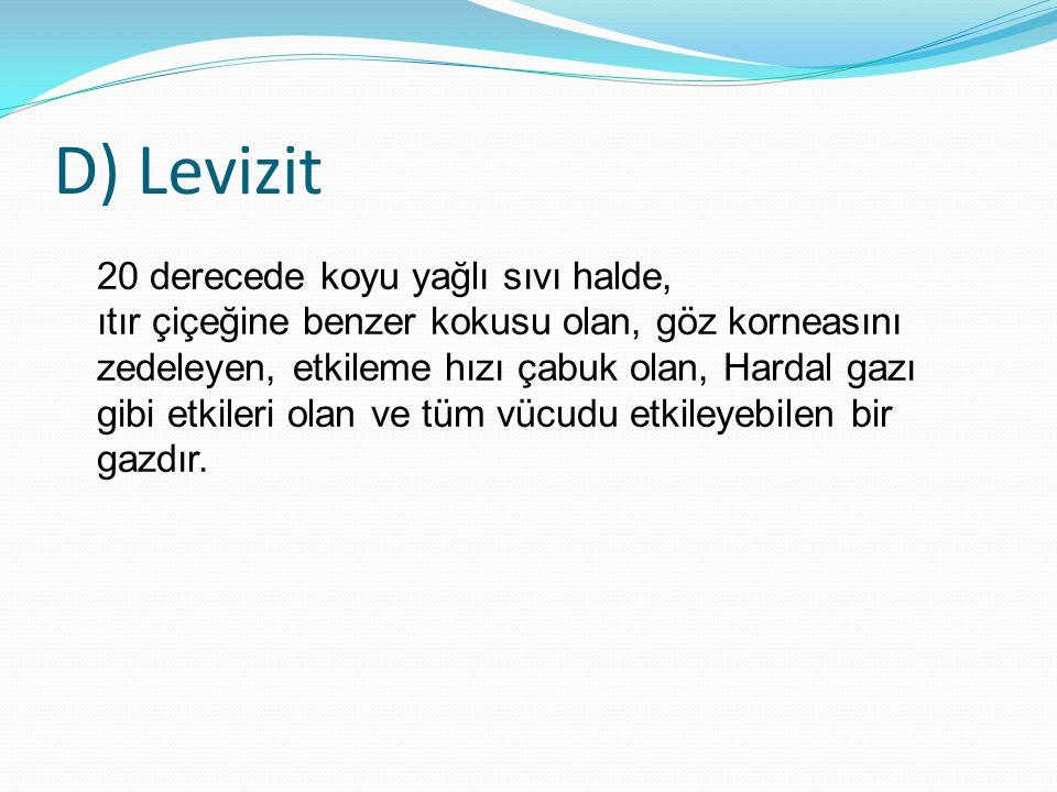 D) Levizit