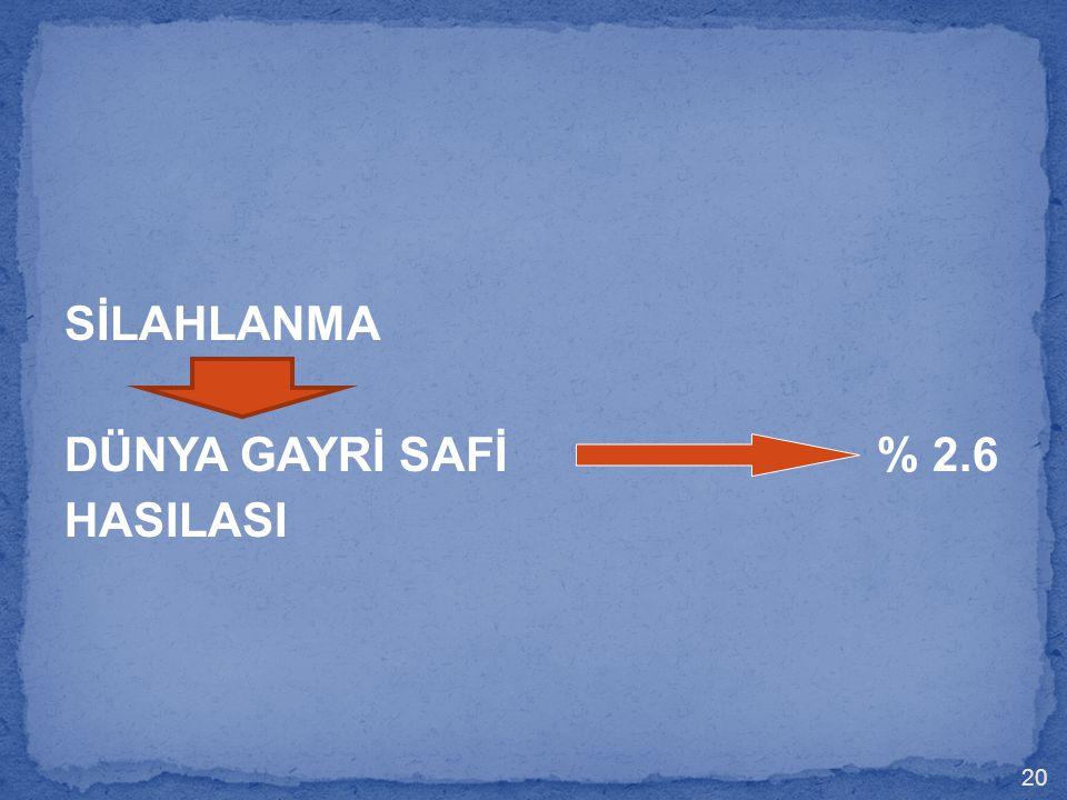 SİLAHLANMA DÜNYA GAYRİ SAFİ % 2.6 HASILASI