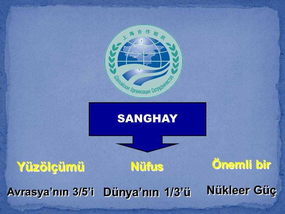 Yüzölçümü Önemli bir Nüfus Nükleer Güç Dünya'nın 1/3'ü SANGHAY