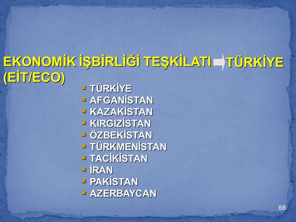 EKONOMİK İŞBİRLİĞİ TEŞKİLATI (EİT/ECO)