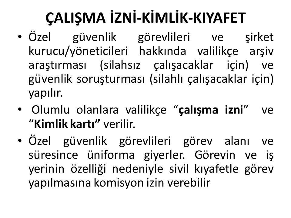 ÇALIŞMA İZNİ-KİMLİK-KIYAFET