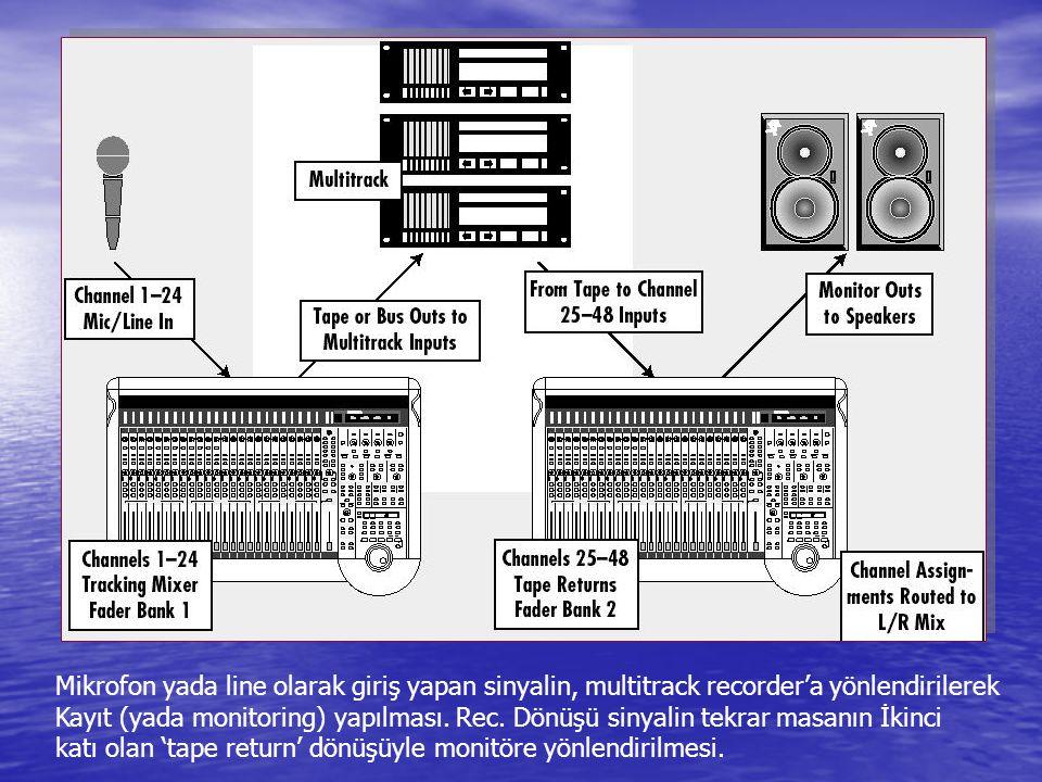 Mikrofon yada line olarak giriş yapan sinyalin, multitrack recorder'a yönlendirilerek