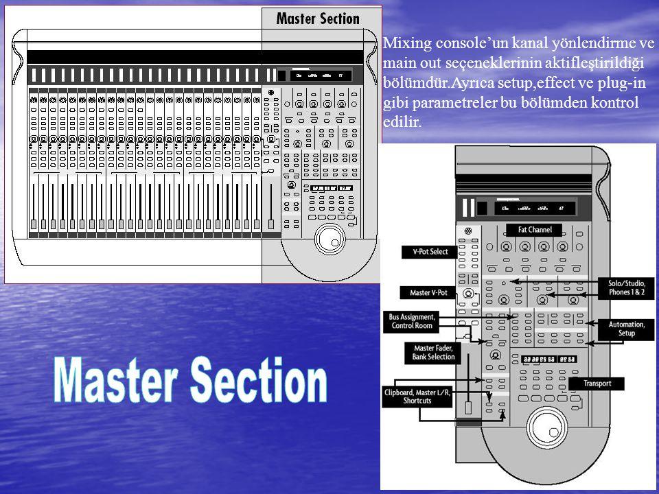 Master Section Mixing console'un kanal yönlendirme ve