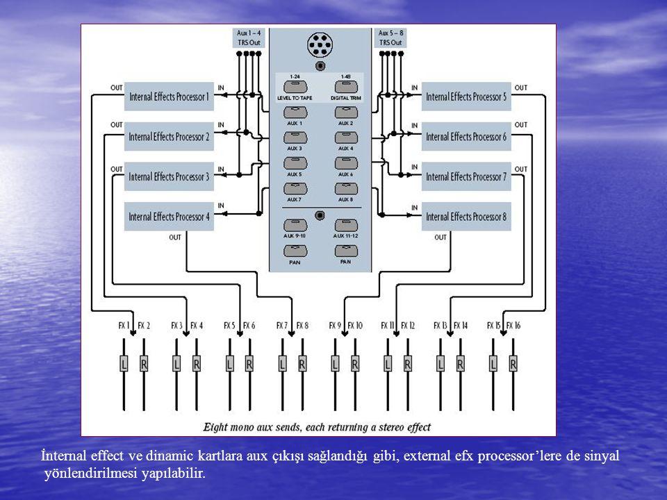 İnternal effect ve dinamic kartlara aux çıkışı sağlandığı gibi, external efx processor'lere de sinyal