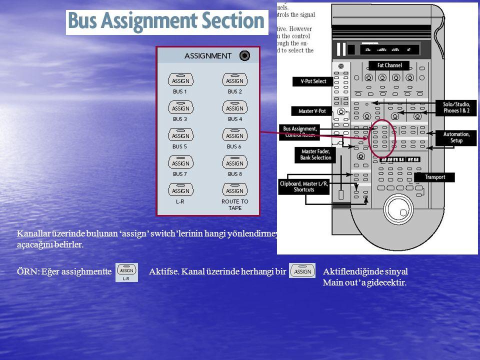Kanallar üzerinde bulunan 'assign' switch'lerinin hangi yönlendirmeyi