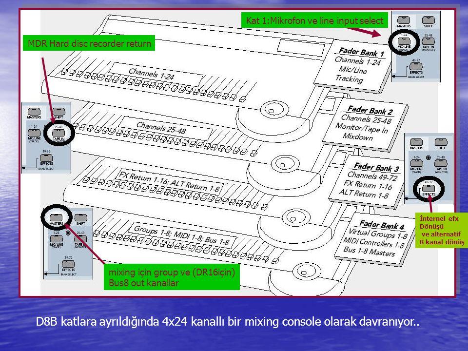 Kat 1:Mikrofon ve line input select