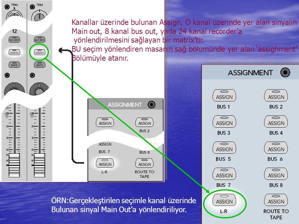 Kanallar üzerinde bulunan Assign, O kanal üzerinde yer alan sinyalin