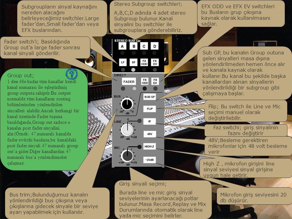 Faz switchi; giriş sinyalinin fazını değiştirir