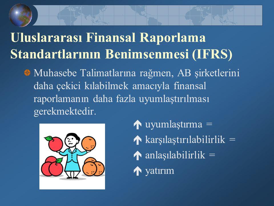 Uluslararası Finansal Raporlama Standartlarının Benimsenmesi (IFRS)