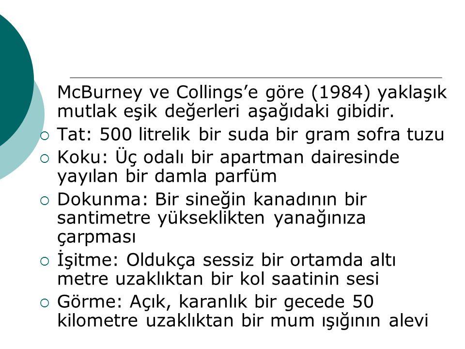 McBurney ve Collings'e göre (1984) yaklaşık mutlak eşik değerleri aşağıdaki gibidir.
