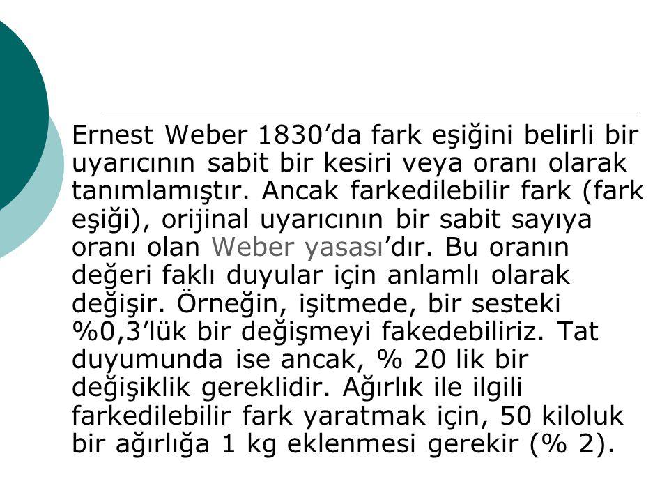 Ernest Weber 1830'da fark eşiğini belirli bir uyarıcının sabit bir kesiri veya oranı olarak tanımlamıştır.